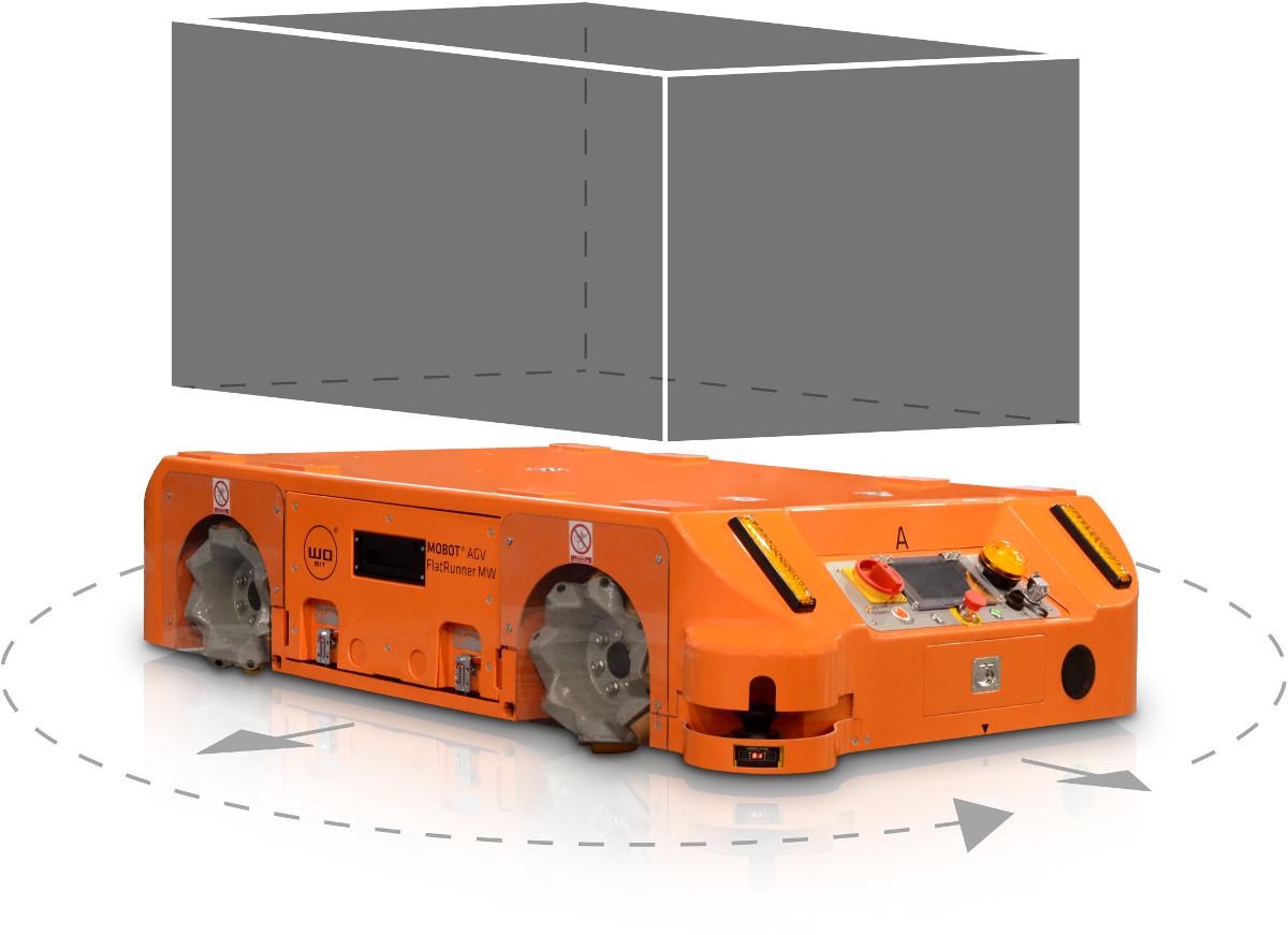 Industrial mobile robot MOBOT® AGV FlatRunner MW