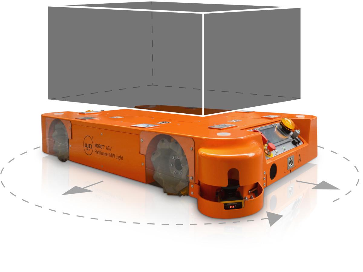 Mobile robot MOBOT® AGV FlatRunner MWLight