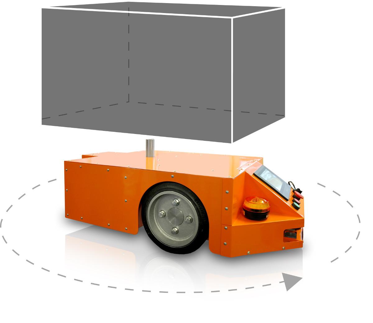 Robot mobilny MOBOT® AGV EcoRunner